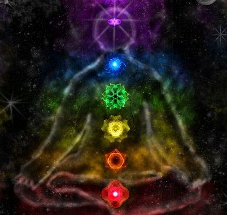 chakre spiritualitate tatal nostru lauradinu.ro thetahealing
